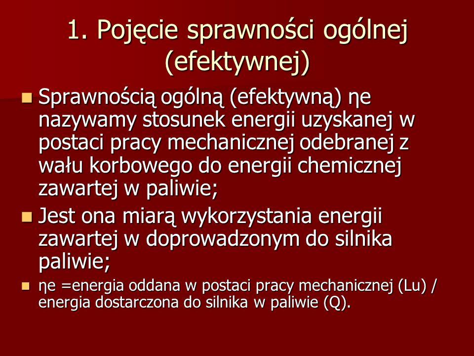 1. Pojęcie sprawności ogólnej (efektywnej)