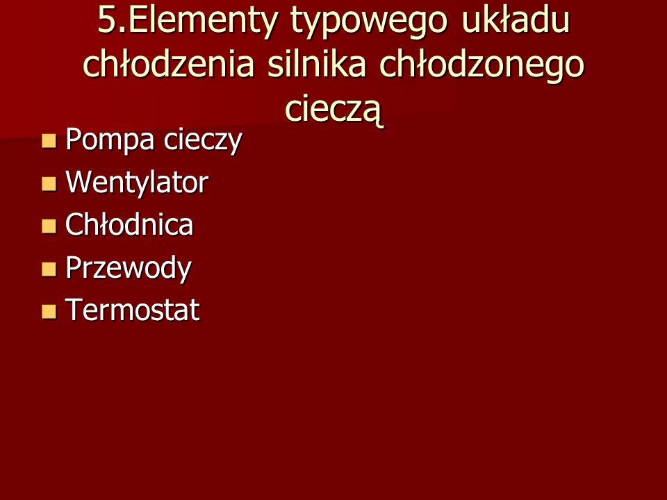 5.Elementy typowego układu chłodzenia silnika chłodzonego cieczą