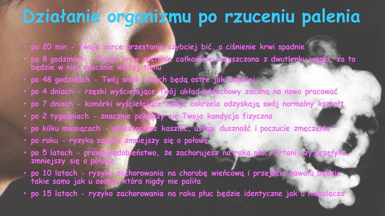 Działanie organizmu po rzuceniu palenia