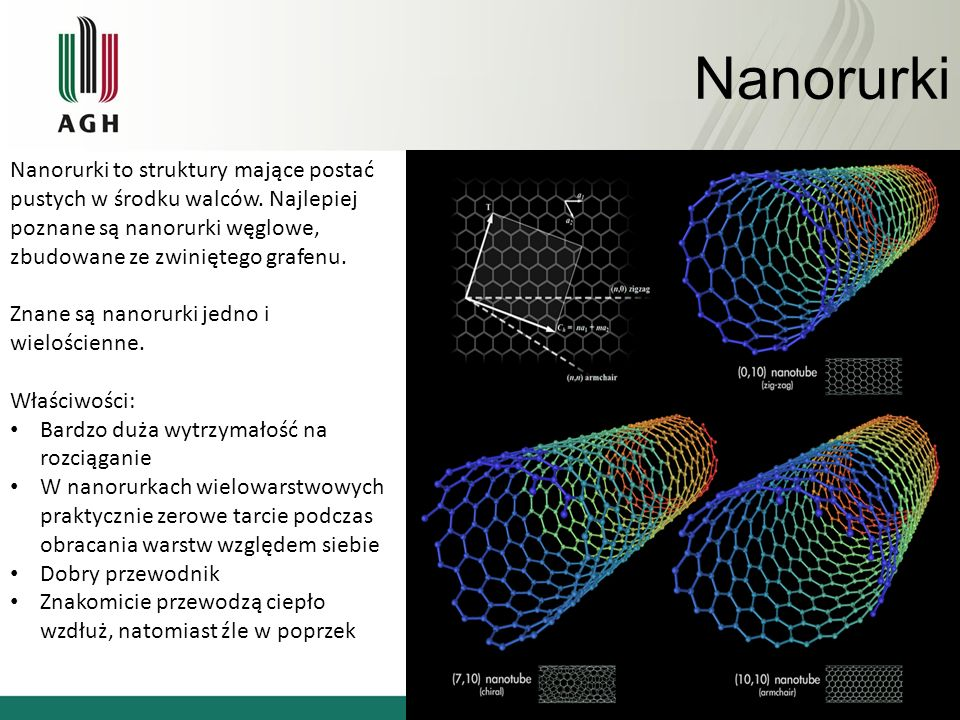 Nanorurki Nanorurki to struktury mające postać pustych w środku walców. Najlepiej poznane są nanorurki węglowe, zbudowane ze zwiniętego grafenu.