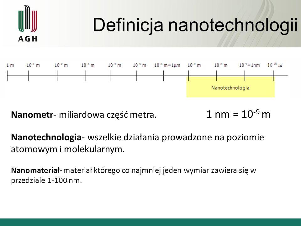 Definicja nanotechnologii