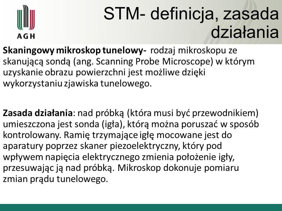 STM- definicja, zasada działania