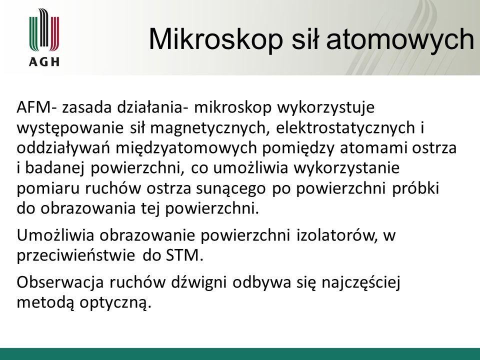 Mikroskop sił atomowych