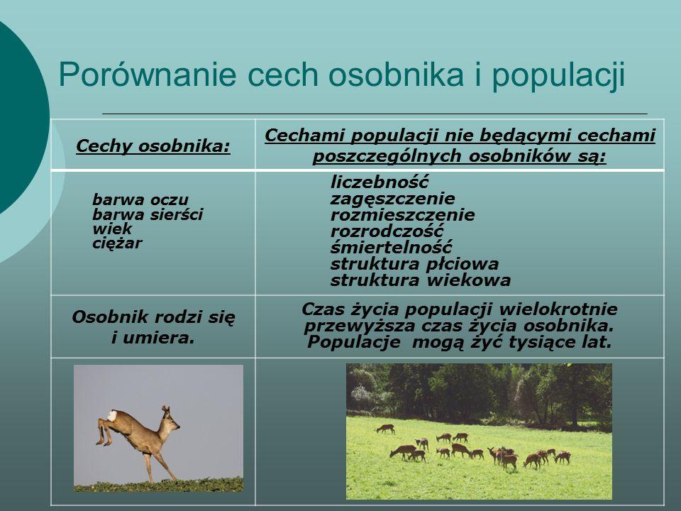 Porównanie cech osobnika i populacji