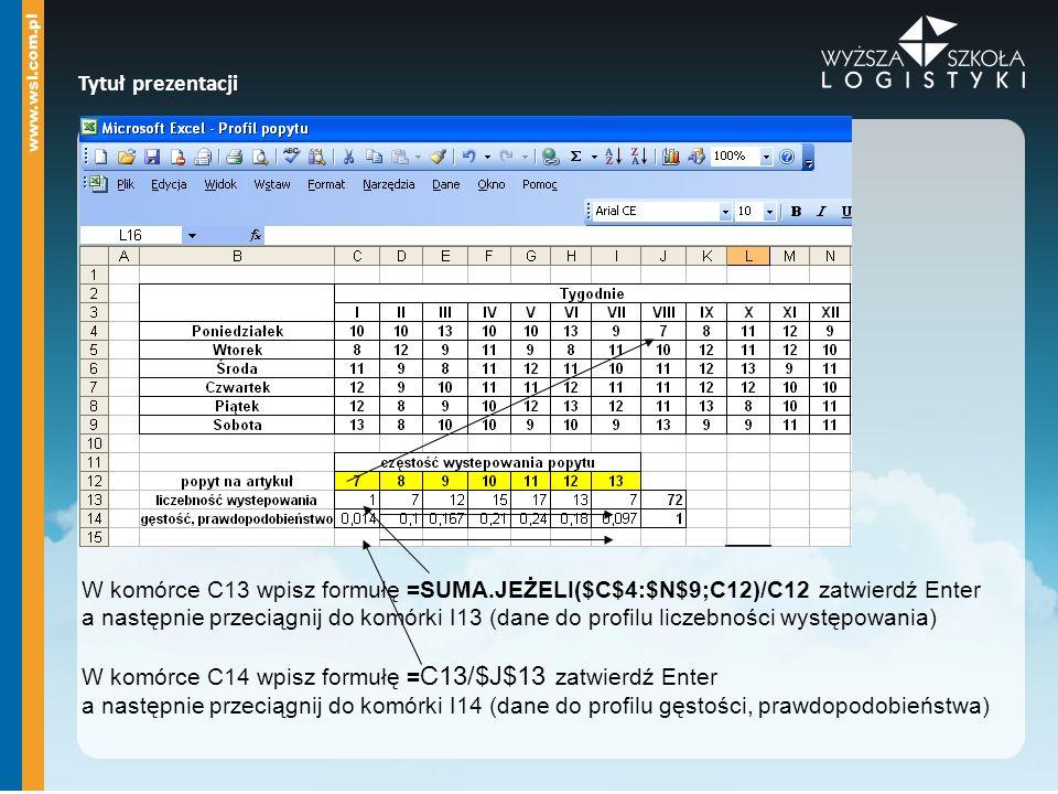 Tytuł prezentacji W komórce C13 wpisz formułę =SUMA.JEŻELI($C$4:$N$9;C12)/C12 zatwierdź Enter.