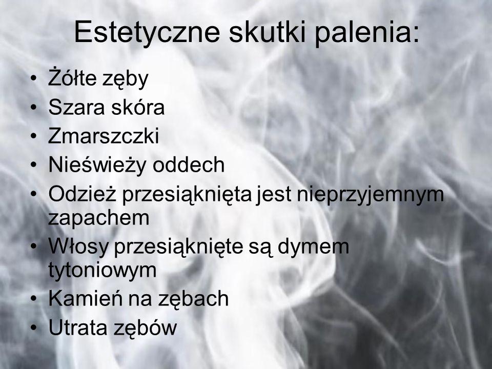 Estetyczne skutki palenia: