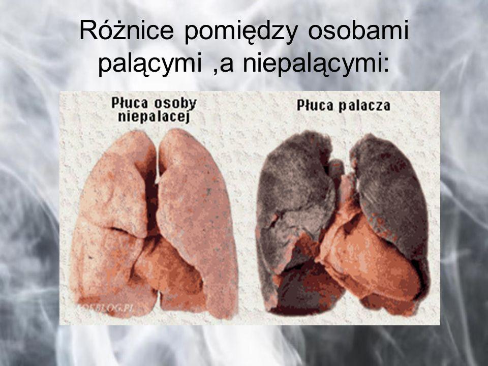 Różnice pomiędzy osobami palącymi ,a niepalącymi: