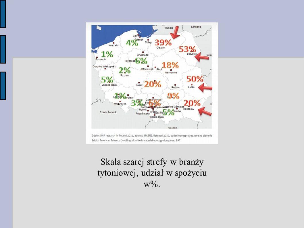 Skala szarej strefy w branży tytoniowej, udział w spożyciu w%.