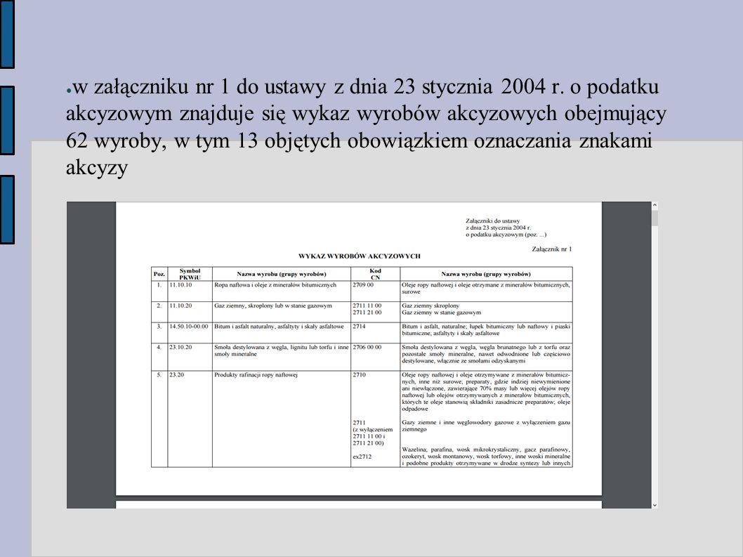 w załączniku nr 1 do ustawy z dnia 23 stycznia 2004 r