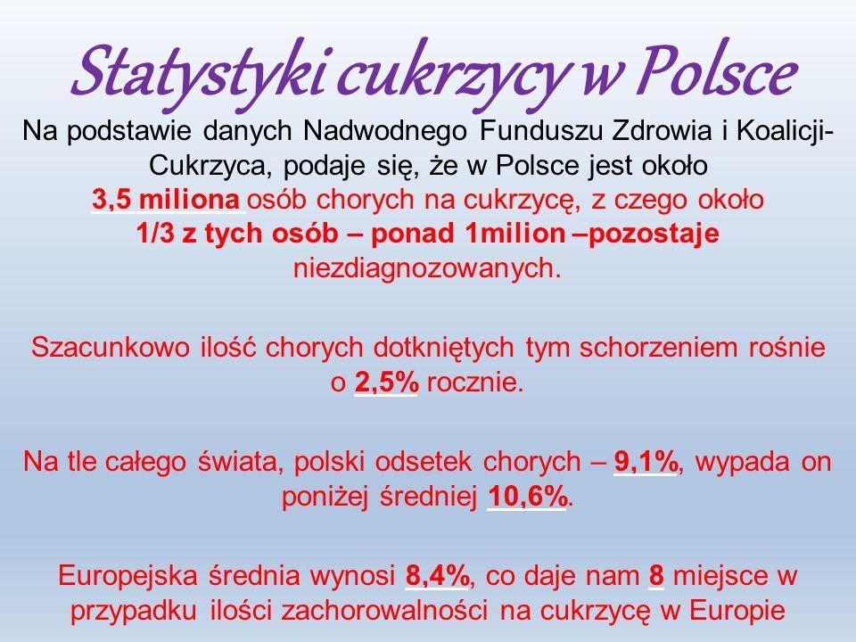 Statystyki cukrzycy w Polsce