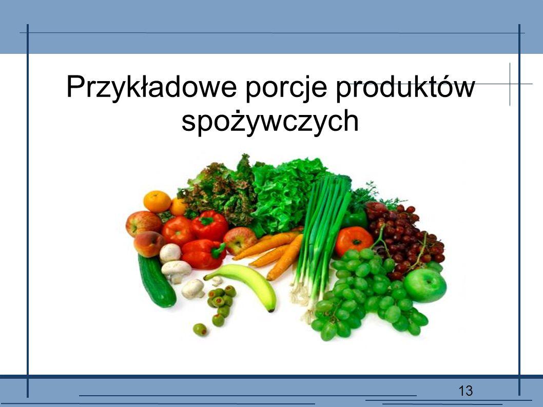 Przykładowe porcje produktów spożywczych