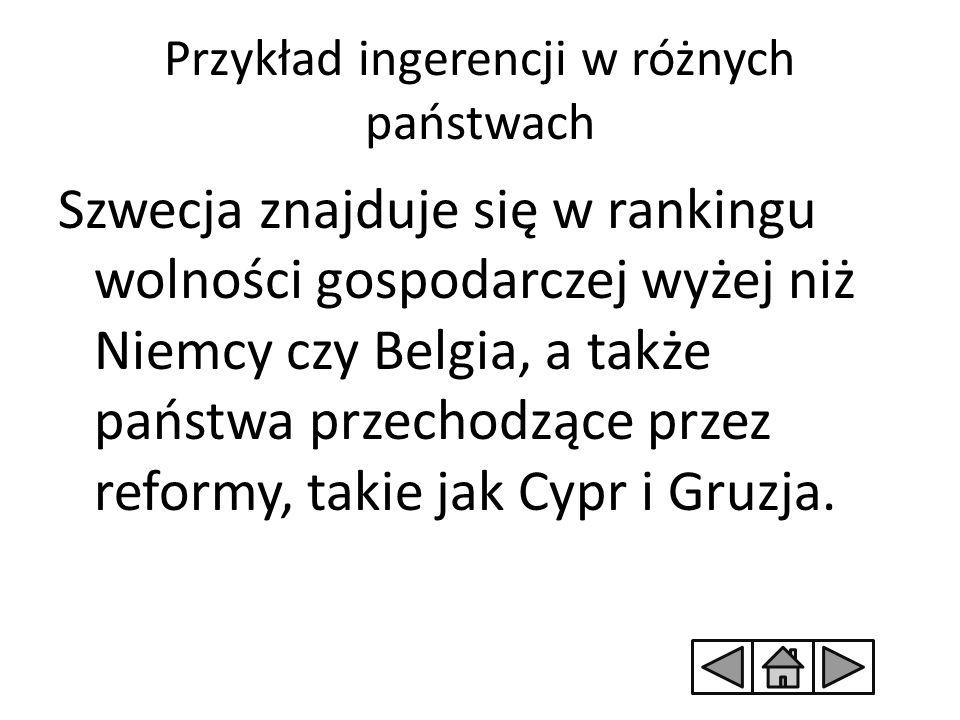 Przykład ingerencji w różnych państwach