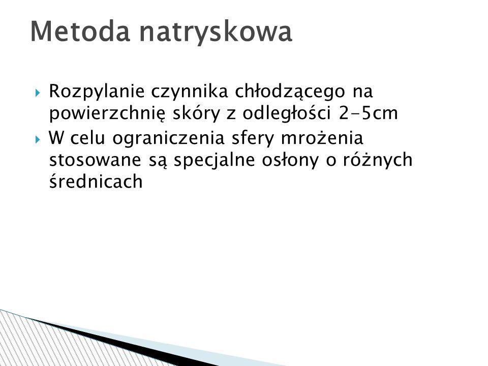 Metoda natryskowa Rozpylanie czynnika chłodzącego na powierzchnię skóry z odległości 2-5cm.