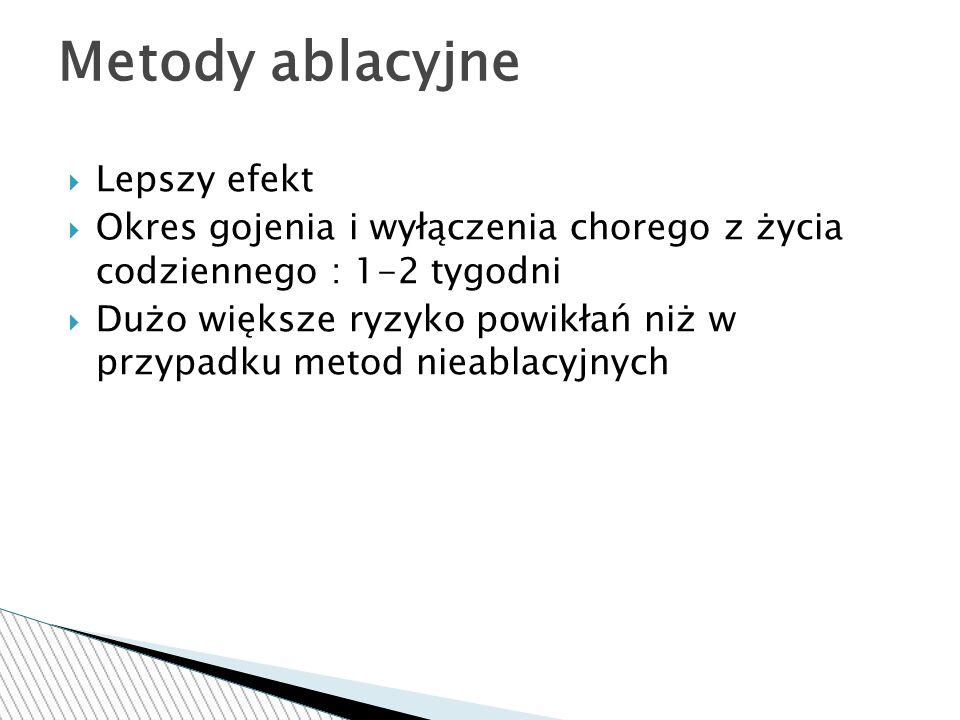 Metody ablacyjne Lepszy efekt