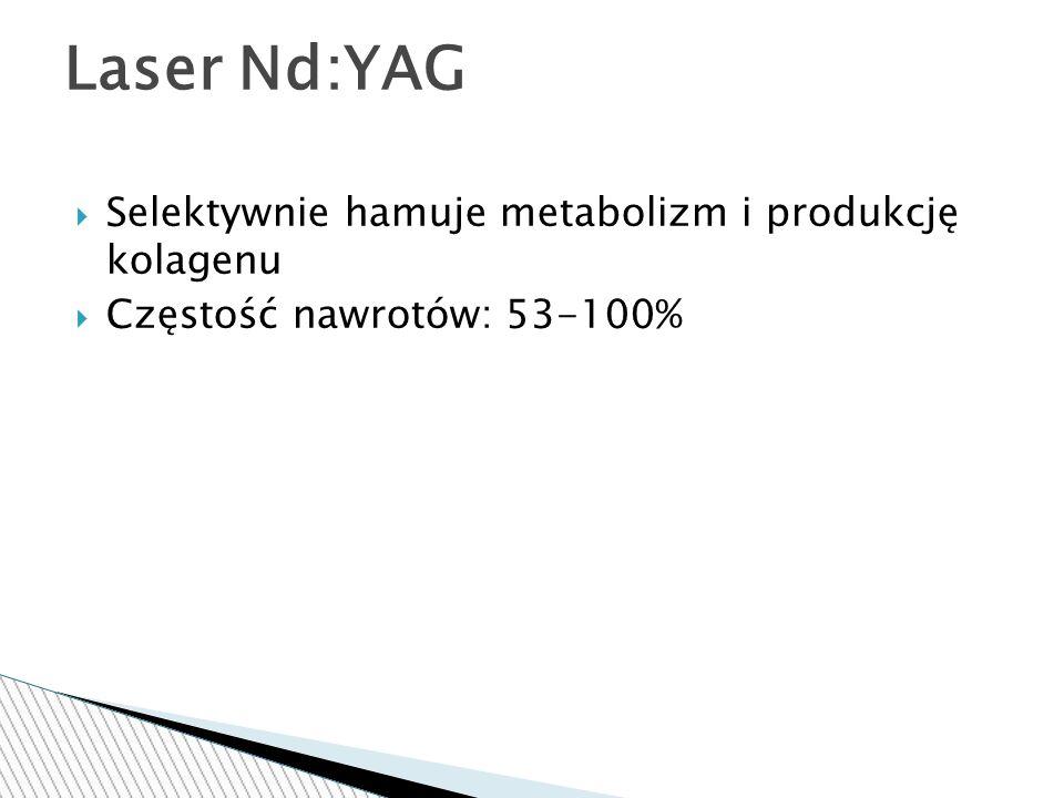Laser Nd:YAG Selektywnie hamuje metabolizm i produkcję kolagenu