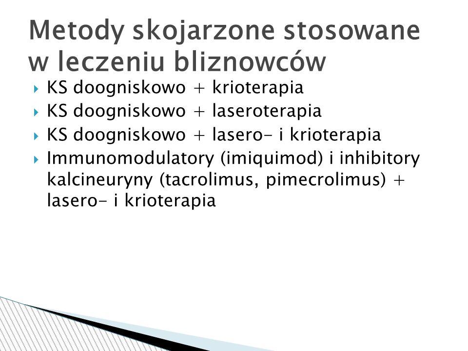 Metody skojarzone stosowane w leczeniu bliznowców