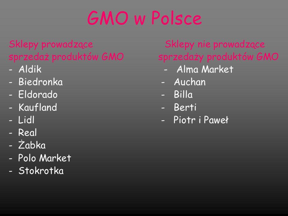 GMO w Polsce Sklepy prowadzące Sklepy nie prowadzące