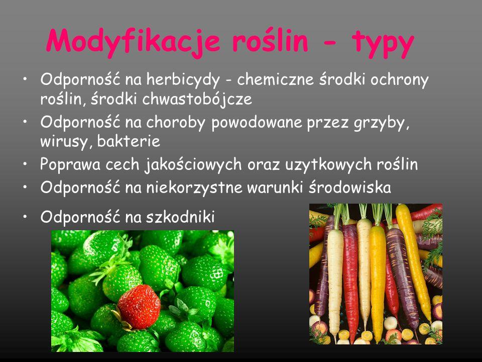 Modyfikacje roślin - typy