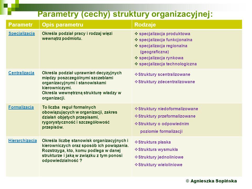 Parametry (cechy) struktury organizacyjnej: