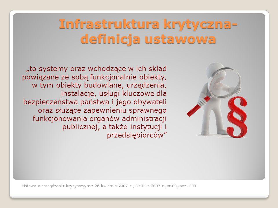 Infrastruktura krytyczna- definicja ustawowa