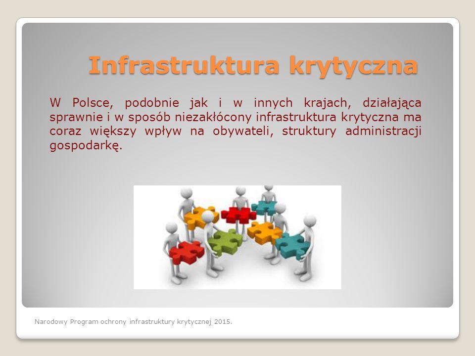 Infrastruktura krytyczna
