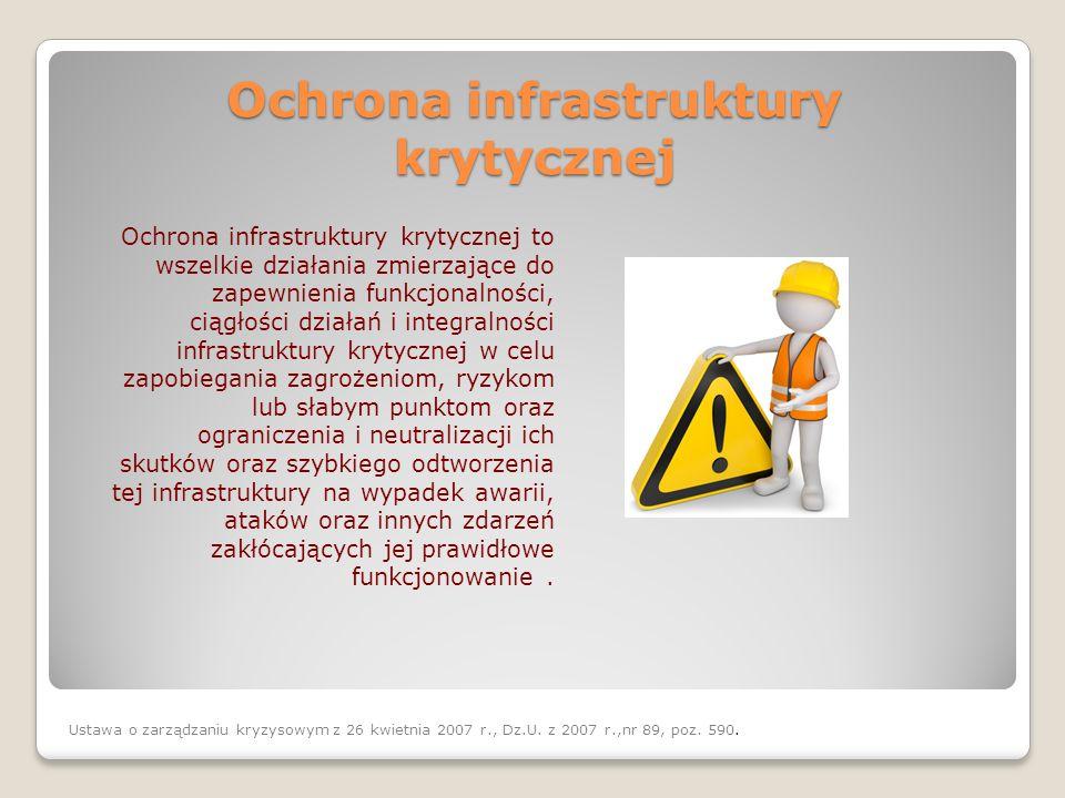 Ochrona infrastruktury krytycznej