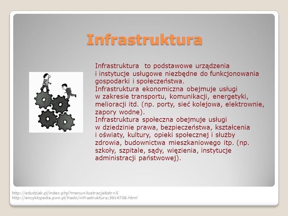 Infrastruktura Infrastruktura to podstawowe urządzenia i instytucje usługowe niezbędne do funkcjonowania gospodarki i społeczeństwa.