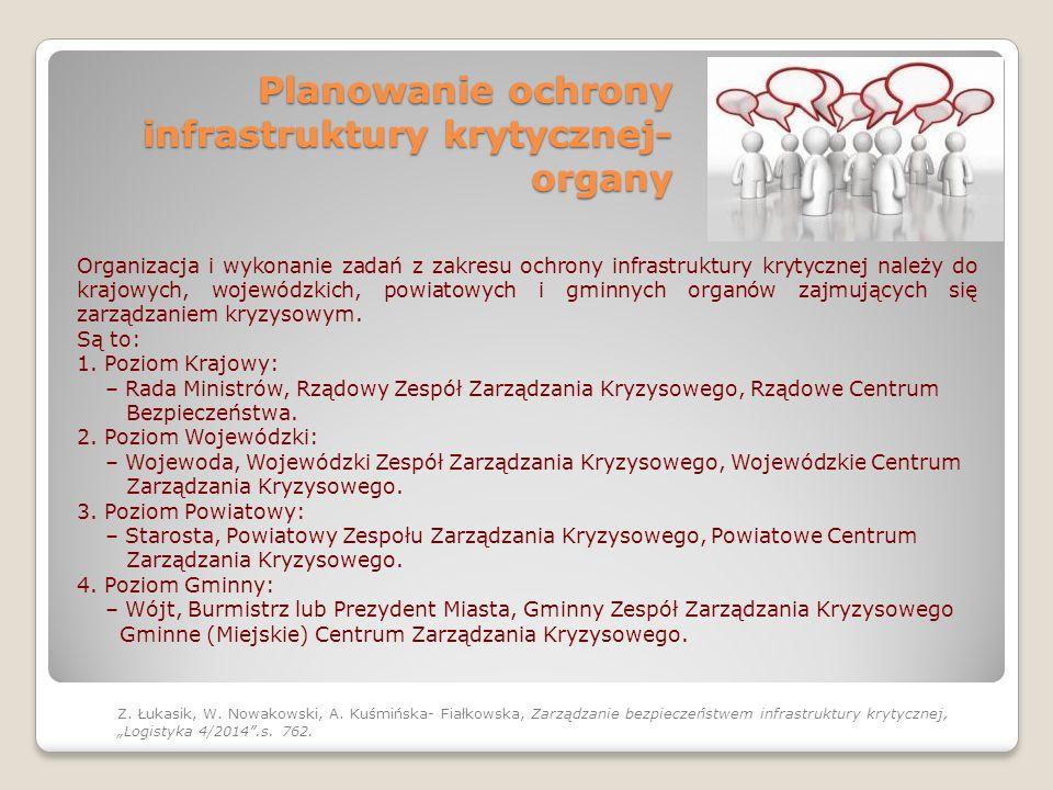 Planowanie ochrony infrastruktury krytycznej- organy