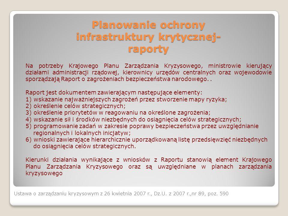Planowanie ochrony infrastruktury krytycznej- raporty