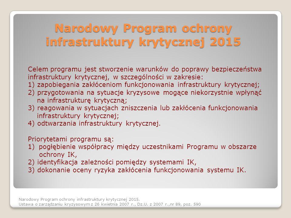 Narodowy Program ochrony infrastruktury krytycznej 2015