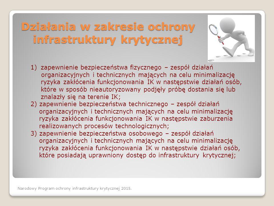 Działania w zakresie ochrony infrastruktury krytycznej