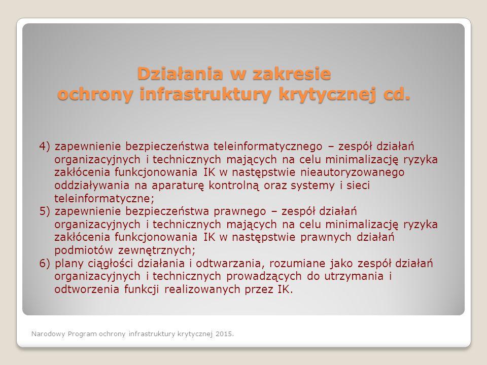 Działania w zakresie ochrony infrastruktury krytycznej cd.