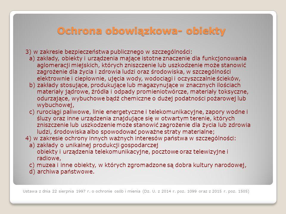 Ochrona obowiązkowa- obiekty