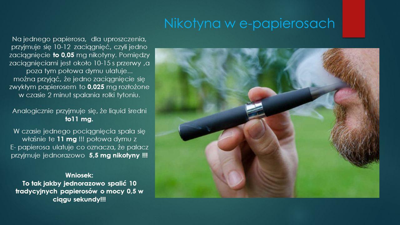 Nikotyna w e-papierosach