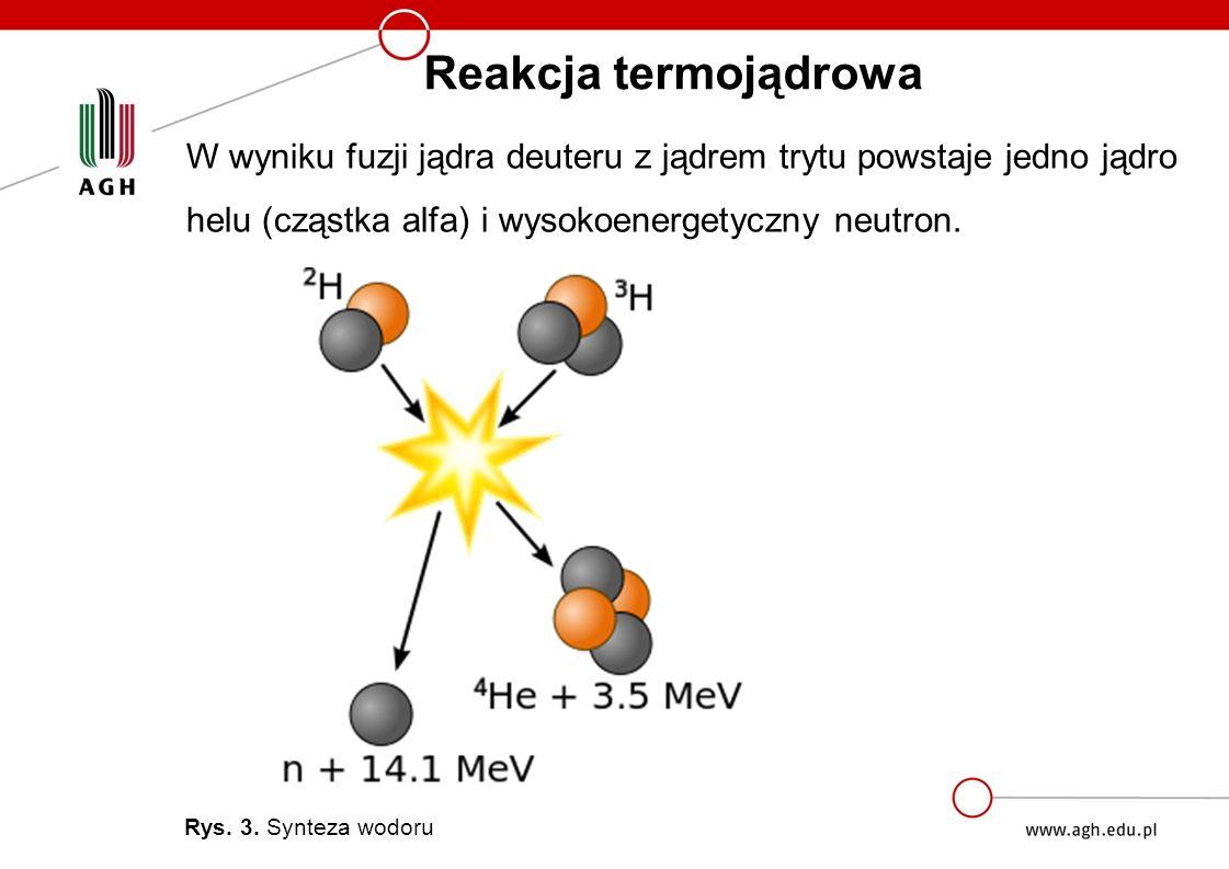 Reakcja termojądrowa W wyniku fuzji jądra deuteru z jądrem trytu powstaje jedno jądro helu (cząstka alfa) i wysokoenergetyczny neutron.