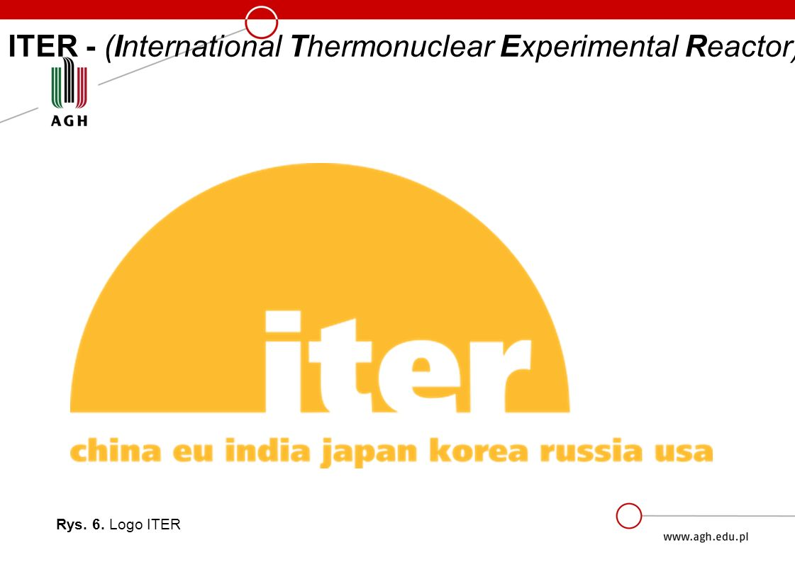 ITER - (International Thermonuclear Experimental Reactor)