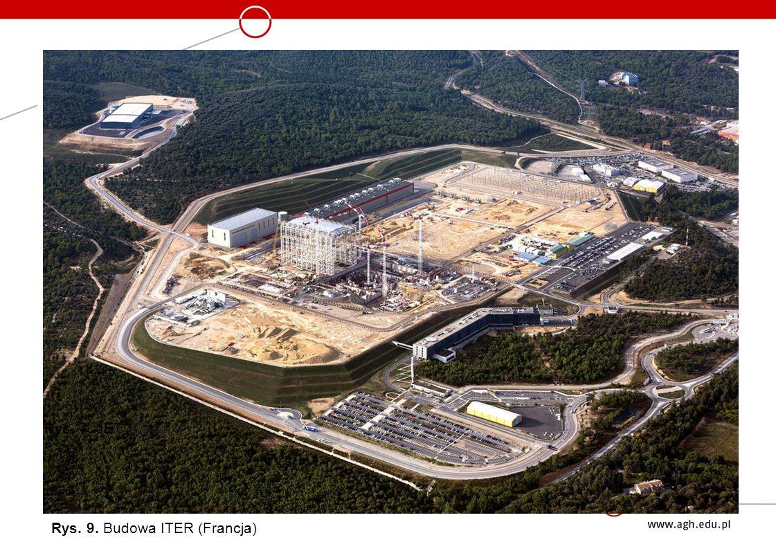 Rys. 7. JET Rys. 9. Budowa ITER (Francja)