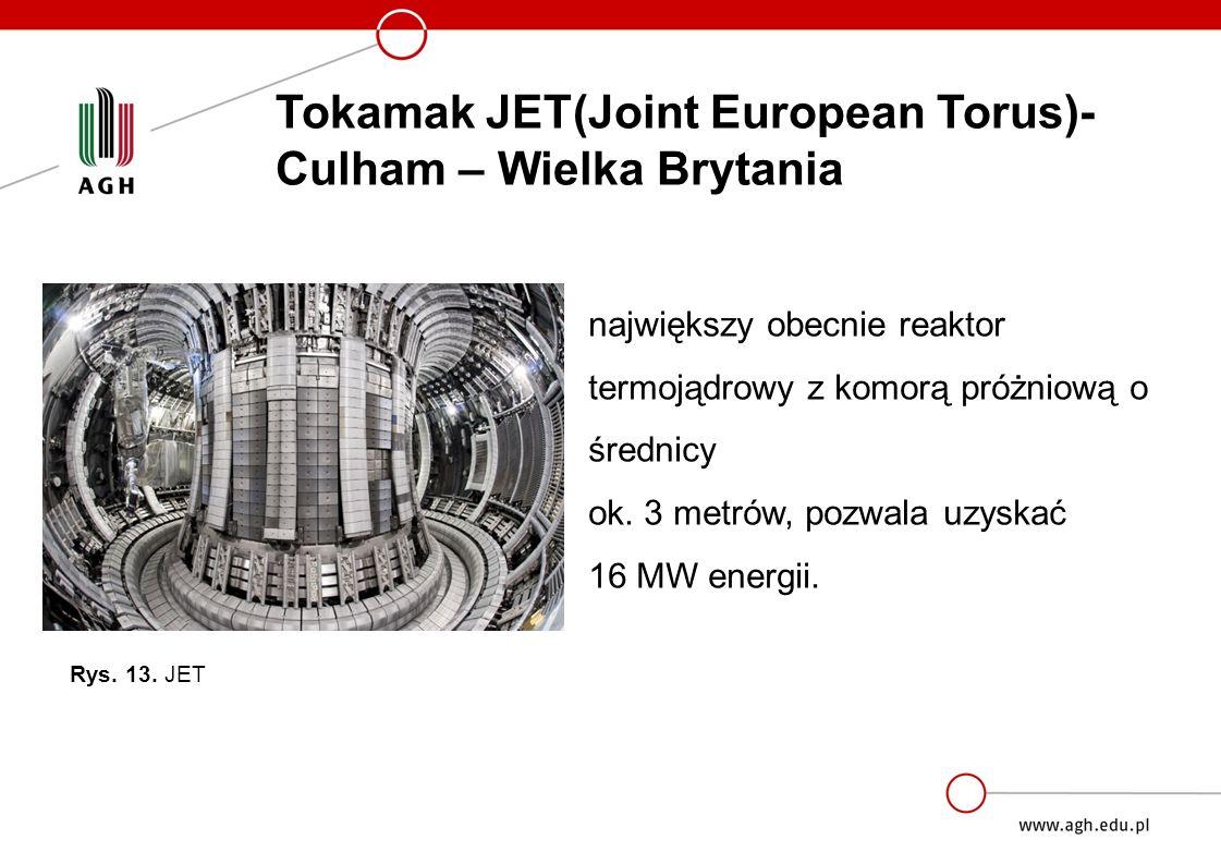 Tokamak JET(Joint European Torus)- Culham – Wielka Brytania