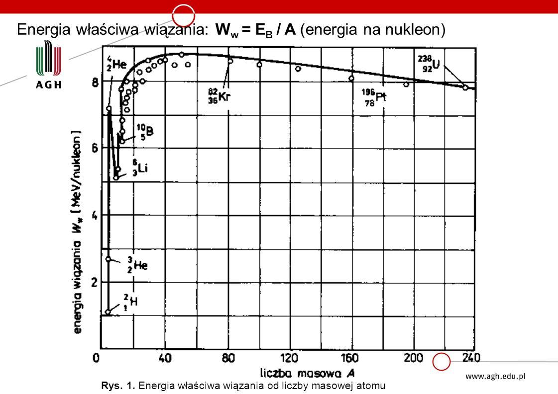Energia właściwa wiązania: Ww = EB / A (energia na nukleon)