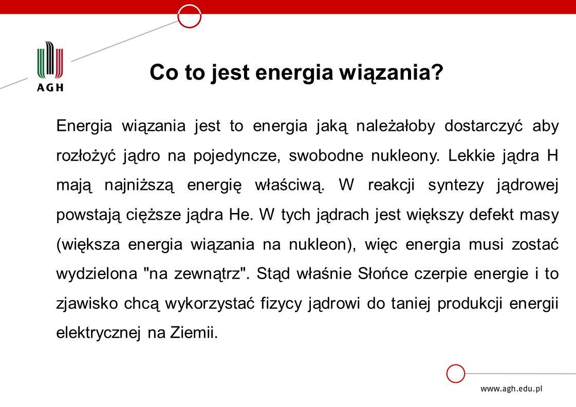Co to jest energia wiązania
