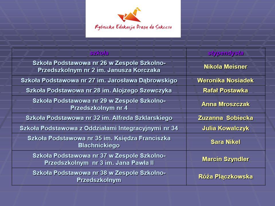 Szkoła Podstawowa nr 27 im. Jarosława Dąbrowskigo Weronika Nosiadek