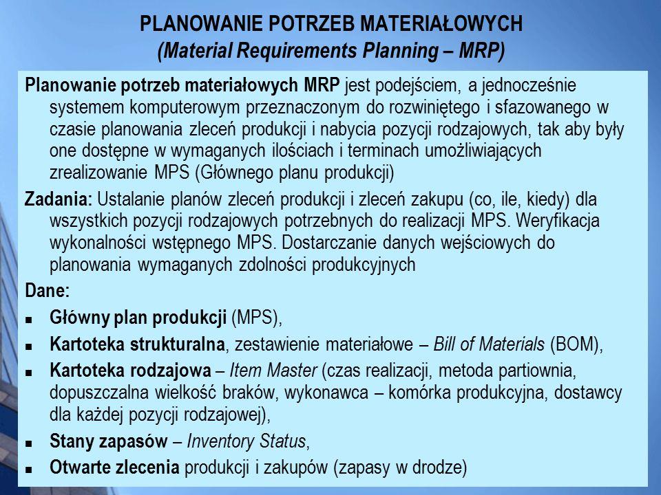 PLANOWANIE POTRZEB MATERIAŁOWYCH (Material Requirements Planning – MRP)