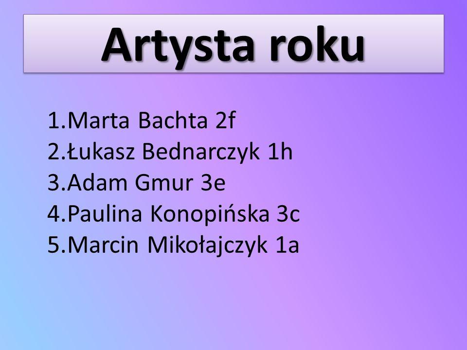 Artysta roku Marta Bachta 2f Łukasz Bednarczyk 1h Adam Gmur 3e