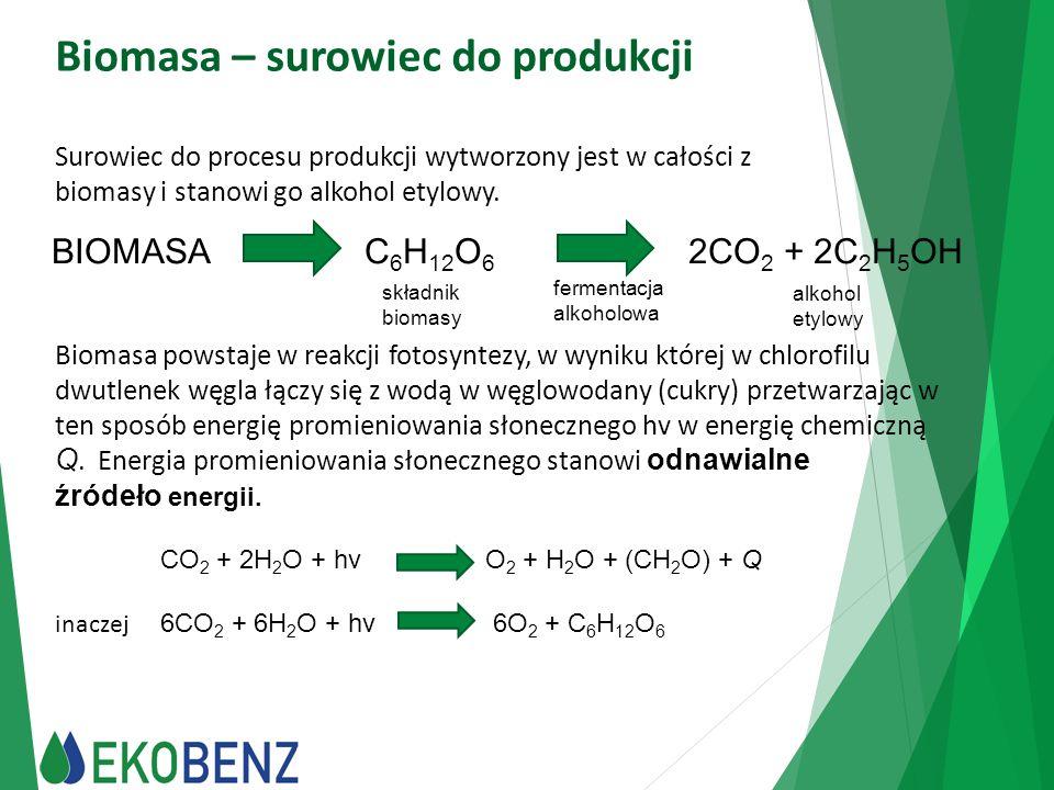 Biomasa – surowiec do produkcji Surowiec do procesu produkcji wytworzony jest w całości z biomasy i stanowi go alkohol etylowy.