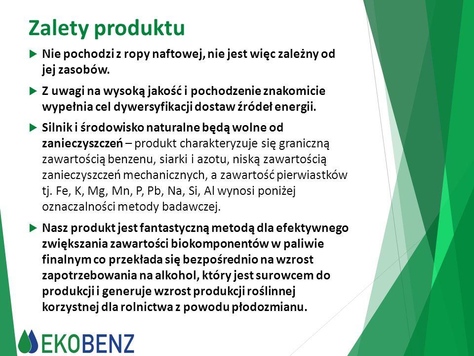 Zalety produktu Nie pochodzi z ropy naftowej, nie jest więc zależny od jej zasobów.