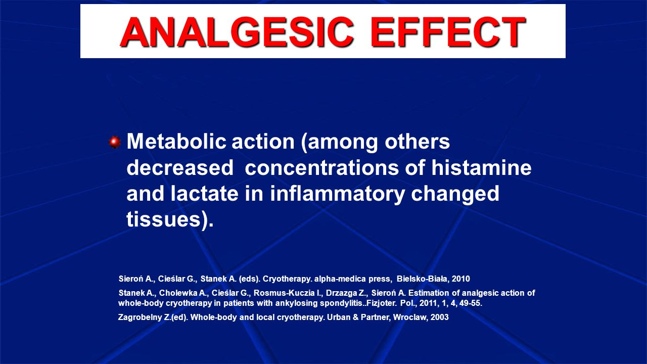 ANALGESIC EFFECT Metabolic action (among others decreased concentrations of histamine and lactate in inflammatory changed tissues).