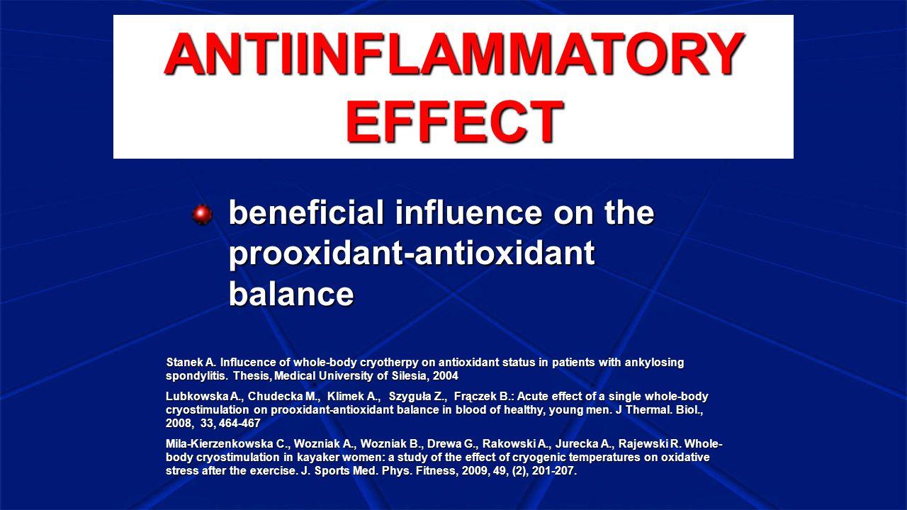 ANTIINFLAMMATORY EFFECT