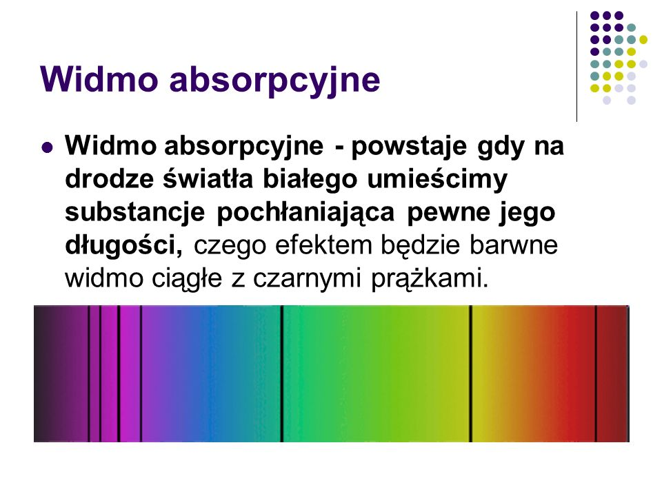 Widmo absorpcyjne