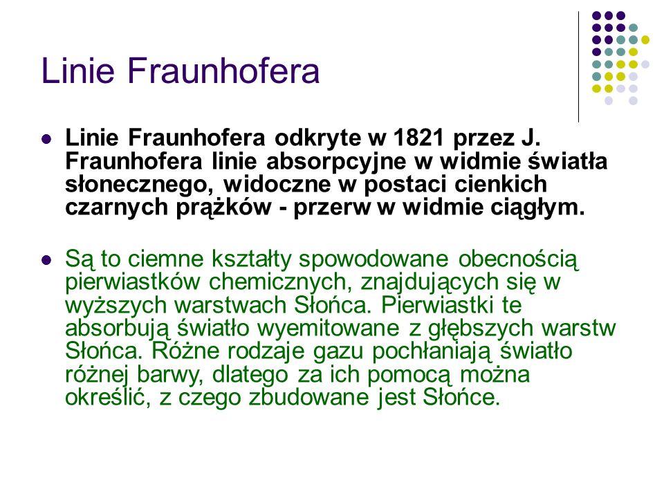 Linie Fraunhofera