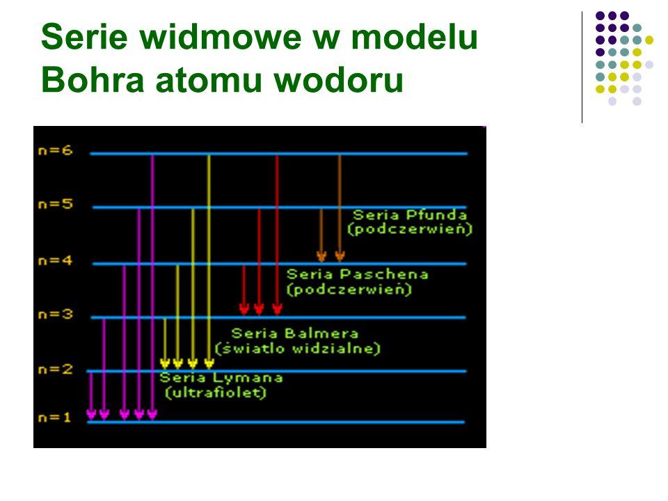 Serie widmowe w modelu Bohra atomu wodoru